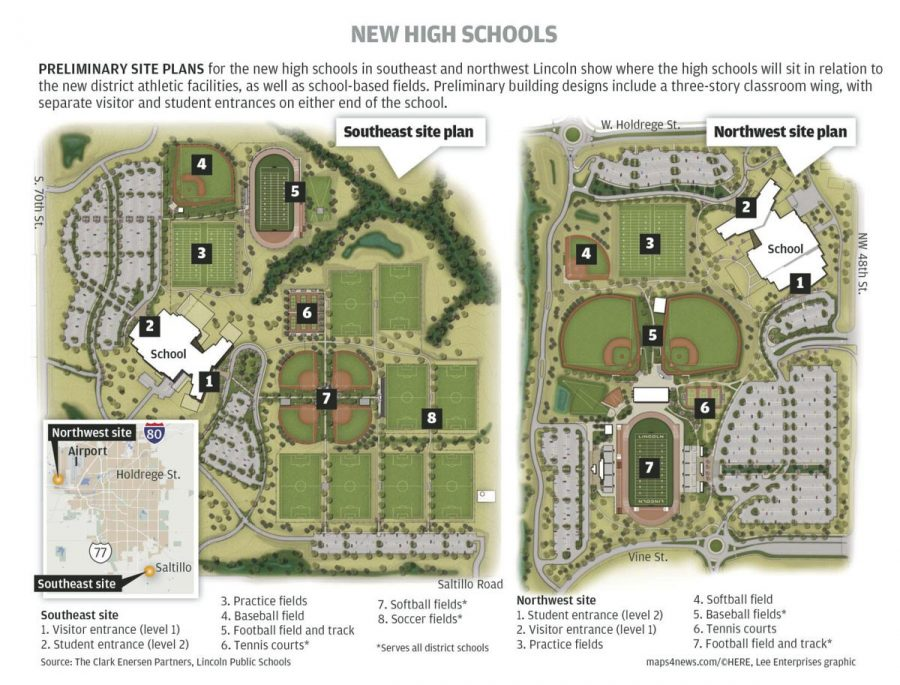 With latest bond issue, LPS is ready to revamp its athletic facilities